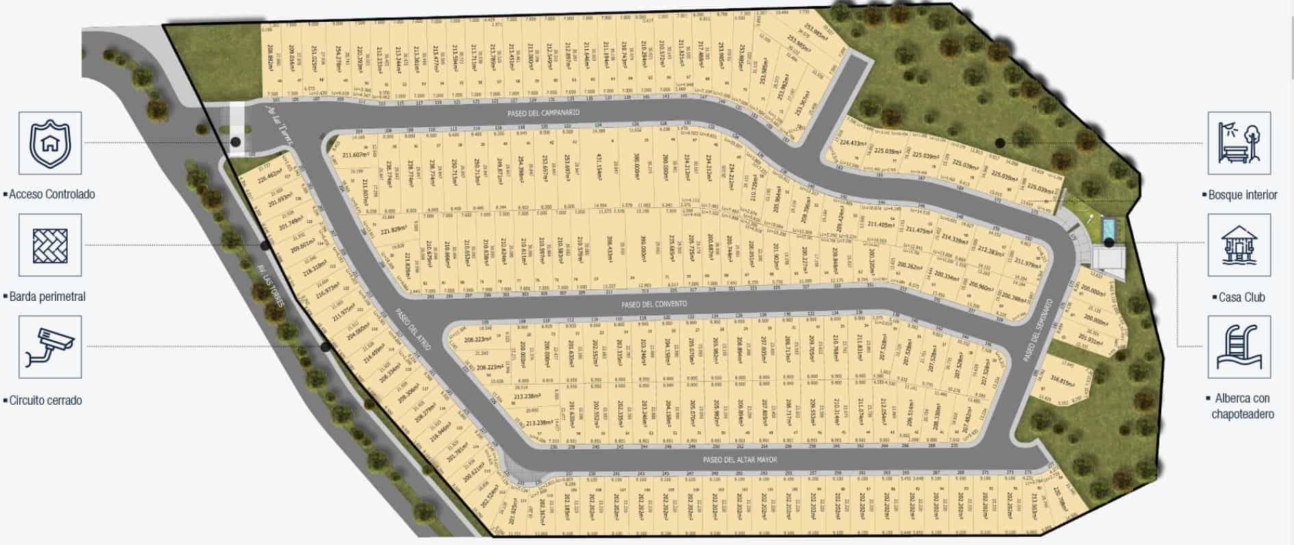 Master Plan - Lotes Residenciales